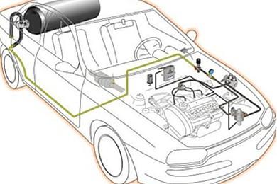 Auto metano: quale tra queste auto è la più conveniente?