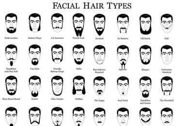 Che viso hai? Ecco che barba devi portare